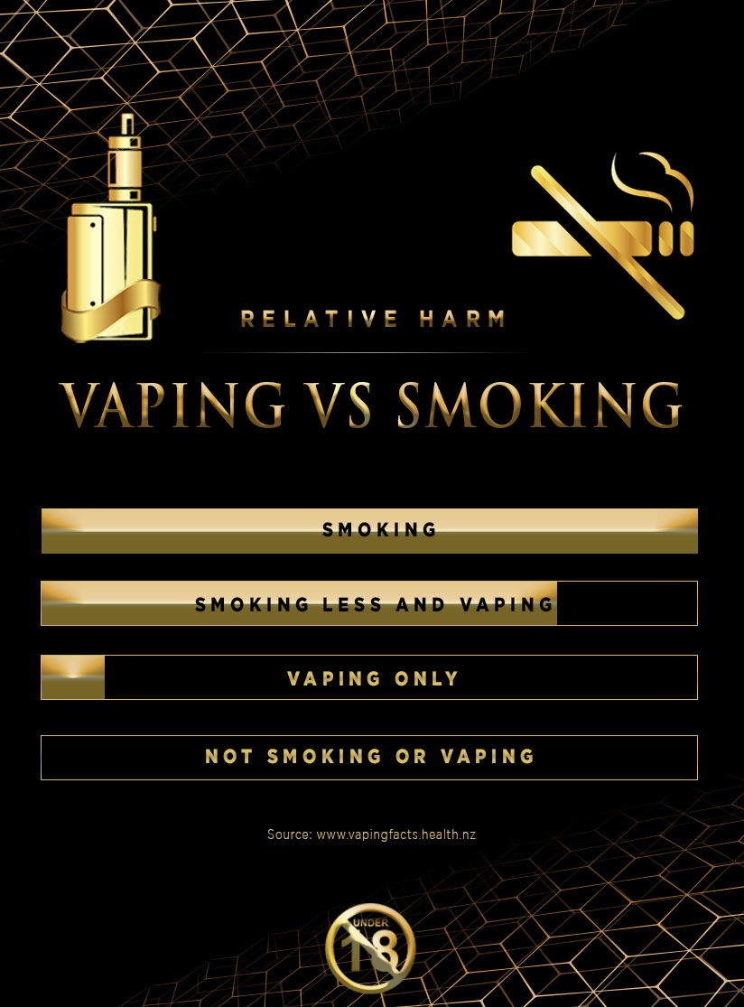 Vape or E Cigarette India Online | Buy 100% Authentic Best Price